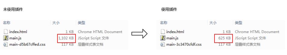 福禄网络研发团队